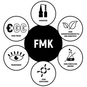 media/image/Anspruch-Freimeisterkollektiv.jpg